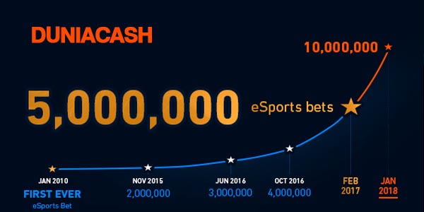 duniacash - Esports betting